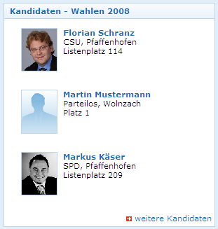candidate Mustermann