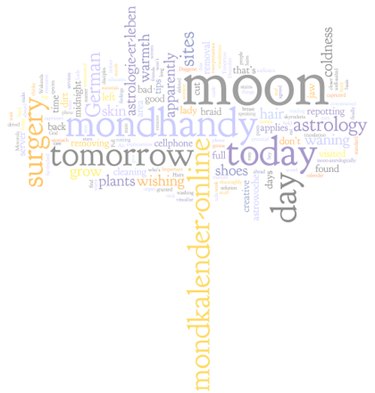 Wordle: full moon