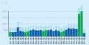 Uris Aliens: Broswer-Statistik Seiten