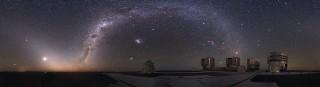 ESO-Panorama