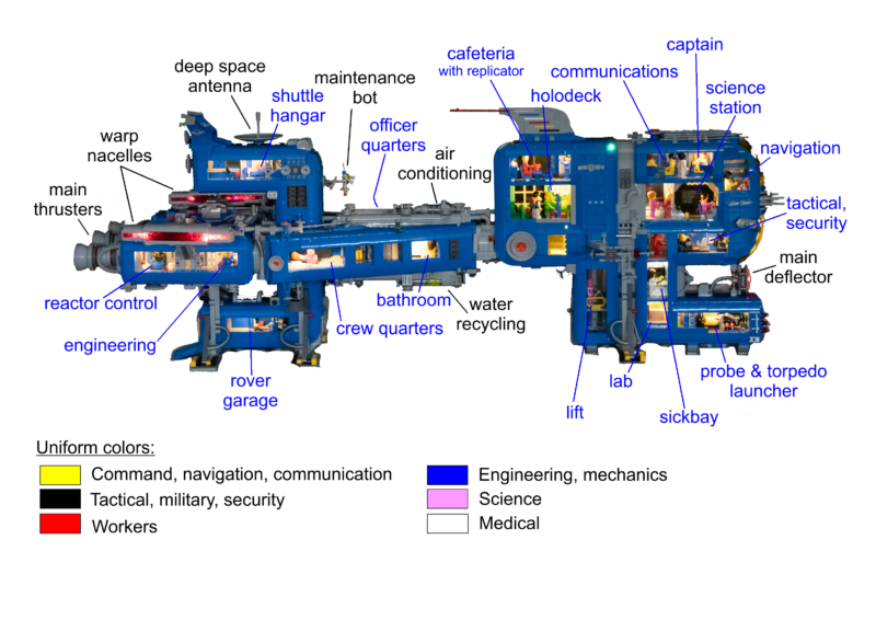 SPACEship-Annotations-800x566.png